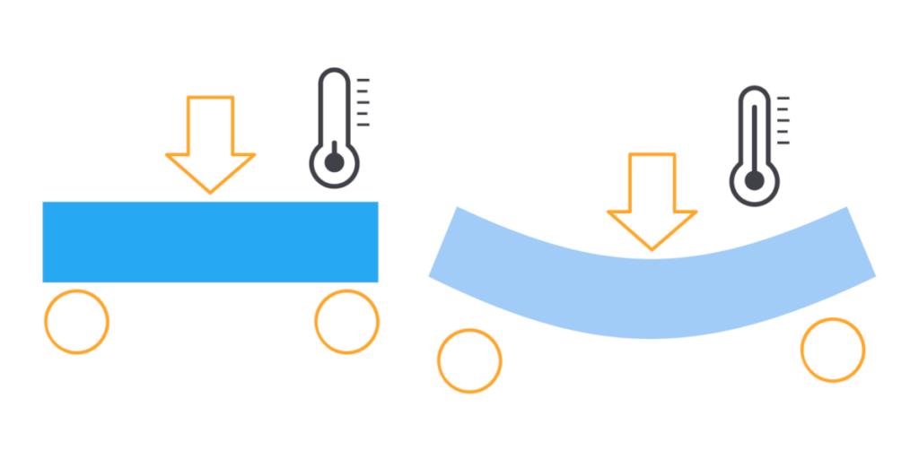 Wärmeformbeständigkeitstemperatur / Heat Deflection Temperature