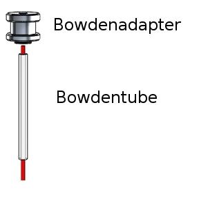 Darstellung Bondtech Feeder Adapter für Bowdenanschluss