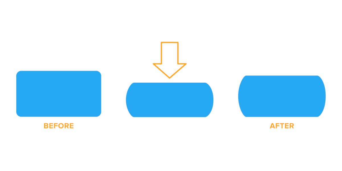 Druckverformungsrest / Compression Set