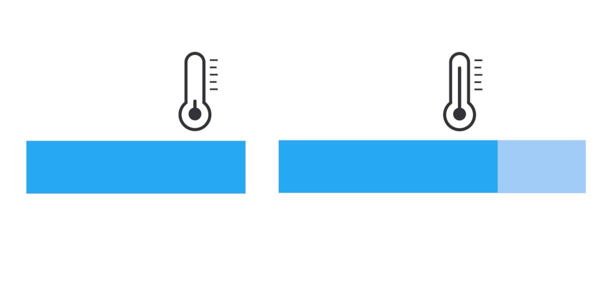 Wärmeausdehnung / Thermal Expansion